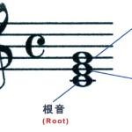 頭の痛い音楽理論も簡単な初心者向け音楽講座